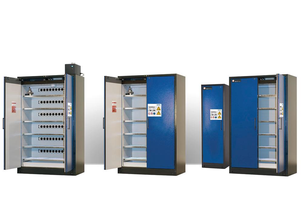 Brandschutz innen und außen ist der Standard, bis zum voll ausgestatteten Gefahrstoffschrank mit Steckdosenleisten (SmartStore).